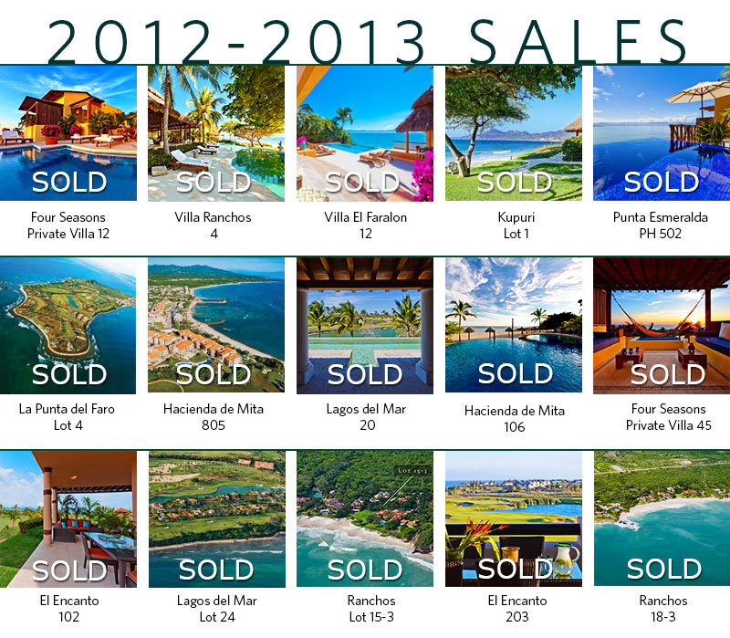 SOLD! - Punta Mita Real Estate Update - Puerto Vallarta Real Estate